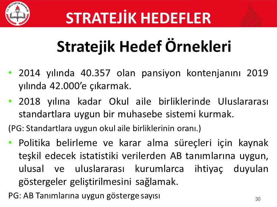 Stratejik Hedef Örnekleri 2014 yılında 40.357 olan pansiyon kontenjanını 2019 yılında 42.000'e çıkarmak. 2018 yılına kadar Okul aile birliklerinde Ulu