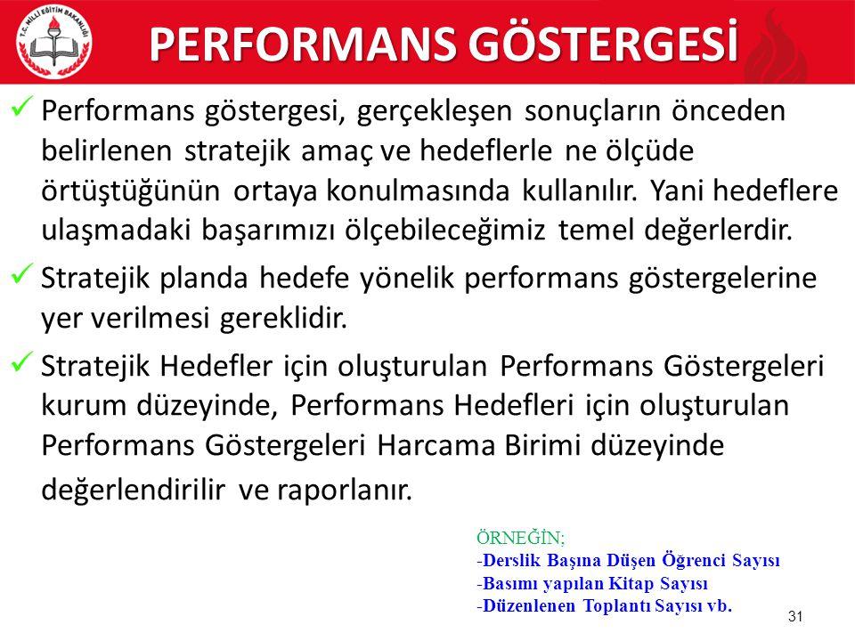 PERFORMANS GÖSTERGESİ Performans göstergesi, gerçekleşen sonuçların önceden belirlenen stratejik amaç ve hedeflerle ne ölçüde örtüştüğünün ortaya konu
