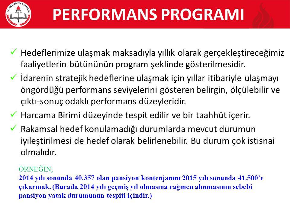 PERFORMANS PROGRAMI Hedeflerimize ulaşmak maksadıyla yıllık olarak gerçekleştireceğimiz faaliyetlerin bütününün program şeklinde gösterilmesidir. İdar