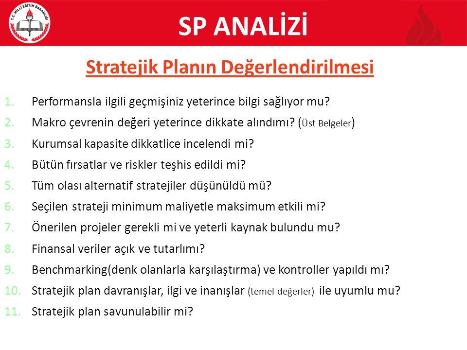 Stratejik Planın Değerlendirilmesi 1.Performansla ilgili geçmişiniz yeterince bilgi sağlıyor mu? 2.Makro çevrenin değeri yeterince dikkate alındımı? (