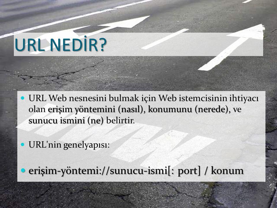 URL NEDİR? erişim yöntemini (nasıl), konumunu (nerede), sunucu ismini (ne) URL Web nesnesini bulmak için Web istemcisinin ihtiyacı olan erişim yöntemi