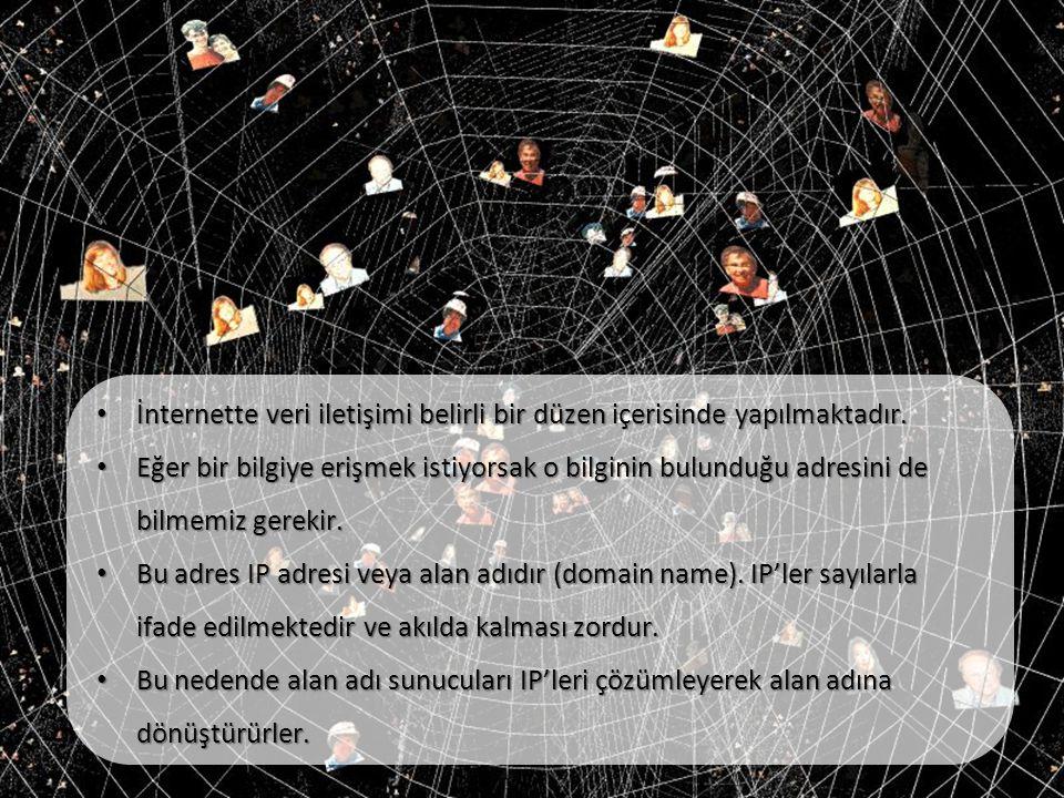 İnternette veri iletişimi belirli bir düzen içerisinde yapılmaktadır. İnternette veri iletişimi belirli bir düzen içerisinde yapılmaktadır. Eğer bir b