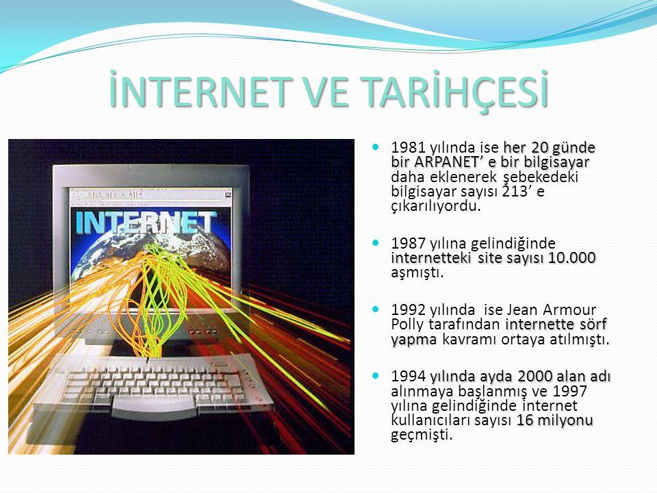 İNTERNET VE TARİHÇESİ her 20 günde bir ARPANET' e bir bilgisayar 1981 yılında ise her 20 günde bir ARPANET' e bir bilgisayar daha eklenerek şebekedeki