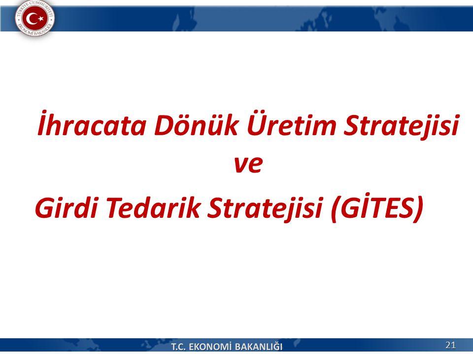 İhracata Dönük Üretim Stratejisi ve Girdi Tedarik Stratejisi (GİTES) 21