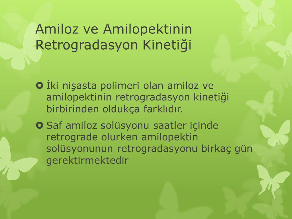 Amiloz ve Amilopektinin Retrogradasyon Kinetiği  İki nişasta polimeri olan amiloz ve amilopektinin retrogradasyon kinetiği birbirinden oldukça farklı