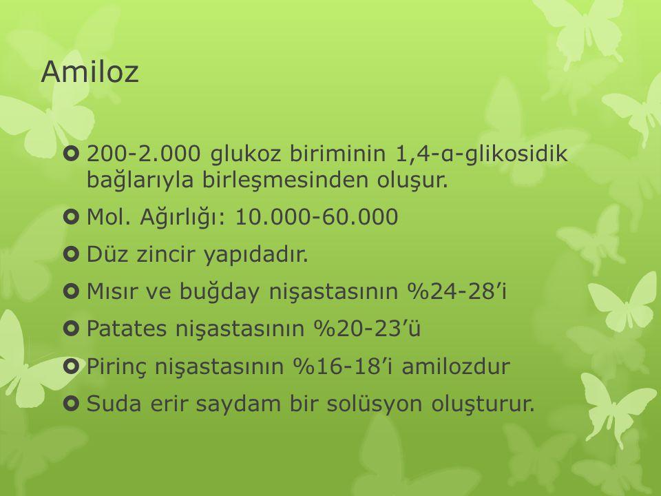Amiloz  200-2.000 glukoz biriminin 1,4-α-glikosidik bağlarıyla birleşmesinden oluşur.  Mol. Ağırlığı: 10.000-60.000  Düz zincir yapıdadır.  Mısır