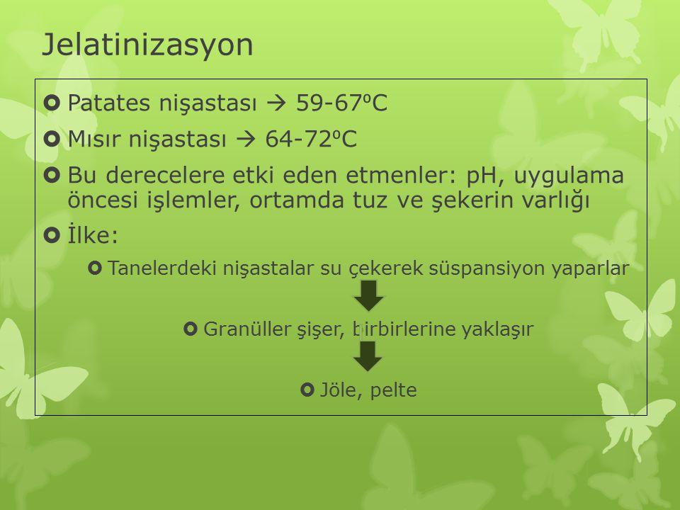 Jelatinizasyon  Patates nişastası  59-67 ⁰ C  Mısır nişastası  64-72 ⁰ C  Bu derecelere etki eden etmenler: pH, uygulama öncesi işlemler, ortamda