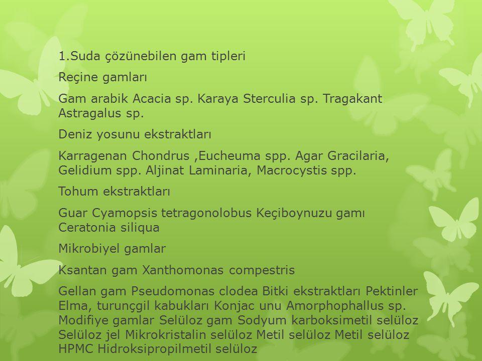 1.Suda çözünebilen gam tipleri Reçine gamları Gam arabik Acacia sp.