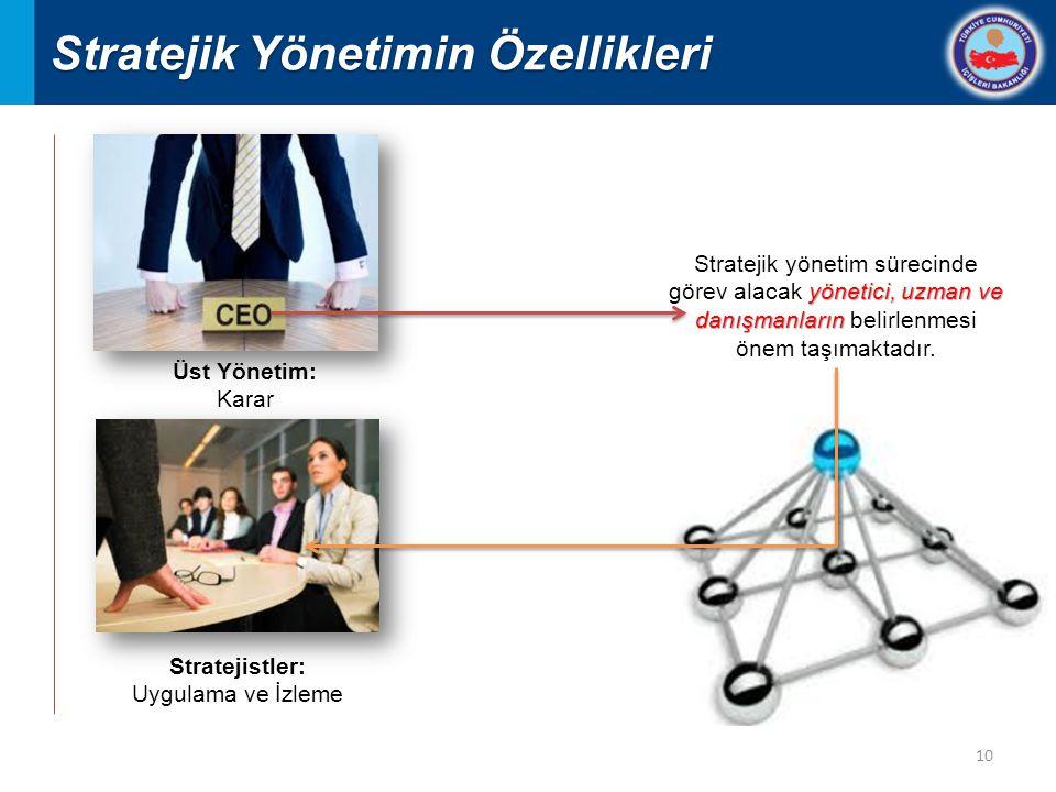 10 Stratejik Yönetimin Özellikleri yönetici, uzman ve danışmanların Stratejik yönetim sürecinde görev alacak yönetici, uzman ve danışmanların belirlenmesi önem taşımaktadır.