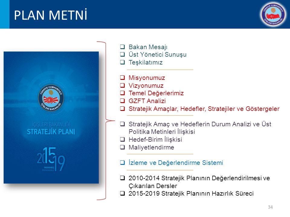 34 PLAN METNİ  Bakan Mesajı  Üst Yönetici Sunuşu  Teşkilatımız  Misyonumuz  Vizyonumuz  Temel Değerlerimiz  GZFT Analizi  Stratejik Amaçlar, Hedefler, Stratejiler ve Göstergeler  Stratejik Amaç ve Hedeflerin Durum Analizi ve Üst Politika Metinleri İlişkisi  Hedef-Birim İlişkisi  Maliyetlendirme  İzleme ve Değerlendirme Sistemi  2010-2014 Stratejik Planının Değerlendirilmesi ve Çıkarılan Dersler  2015-2019 Stratejik Planının Hazırlık Süreci