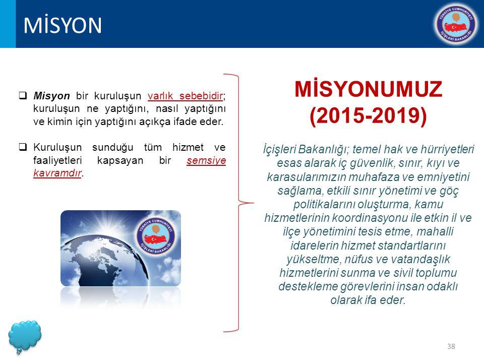 38 MİSYONUMUZ (2015-2019) İçişleri Bakanlığı; temel hak ve hürriyetleri esas alarak iç güvenlik, sınır, kıyı ve karasularımızın muhafaza ve emniyetini sağlama, etkili sınır yönetimi ve göç politikalarını oluşturma, kamu hizmetlerinin koordinasyonu ile etkin il ve ilçe yönetimini tesis etme, mahalli idarelerin hizmet standartlarını yükseltme, nüfus ve vatandaşlık hizmetlerini sunma ve sivil toplumu destekleme görevlerini insan odaklı olarak ifa eder.