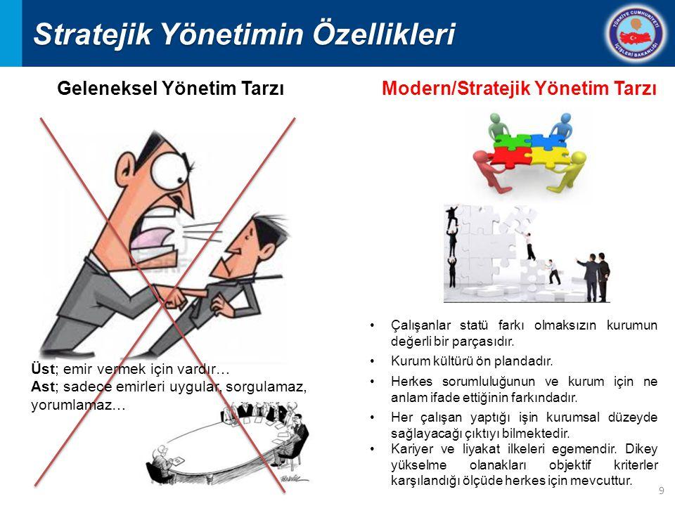 9 Stratejik Yönetimin Özellikleri Geleneksel Yönetim TarzıModern/Stratejik Yönetim Tarzı Üst; emir vermek için vardır… Ast; sadece emirleri uygular, sorgulamaz, yorumlamaz… Çalışanlar statü farkı olmaksızın kurumun değerli bir parçasıdır.