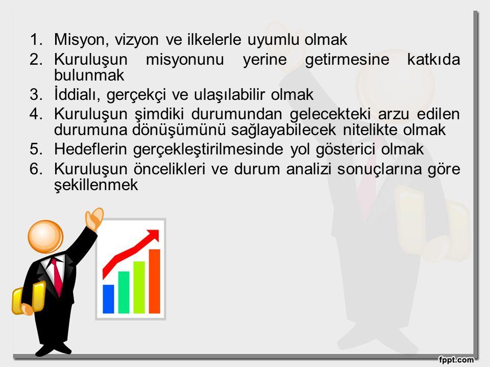 1.Misyon, vizyon ve ilkelerle uyumlu olmak 2.Kuruluşun misyonunu yerine getirmesine katkıda bulunmak 3.İddialı, gerçekçi ve ulaşılabilir olmak 4.Kurul