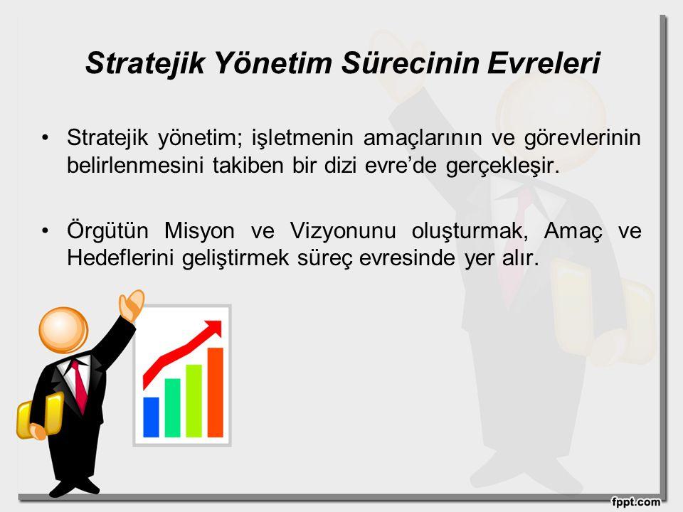 Stratejik Yönetim Sürecinin Evreleri Stratejik yönetim; işletmenin amaçlarının ve görevlerinin belirlenmesini takiben bir dizi evre'de gerçekleşir. Ör