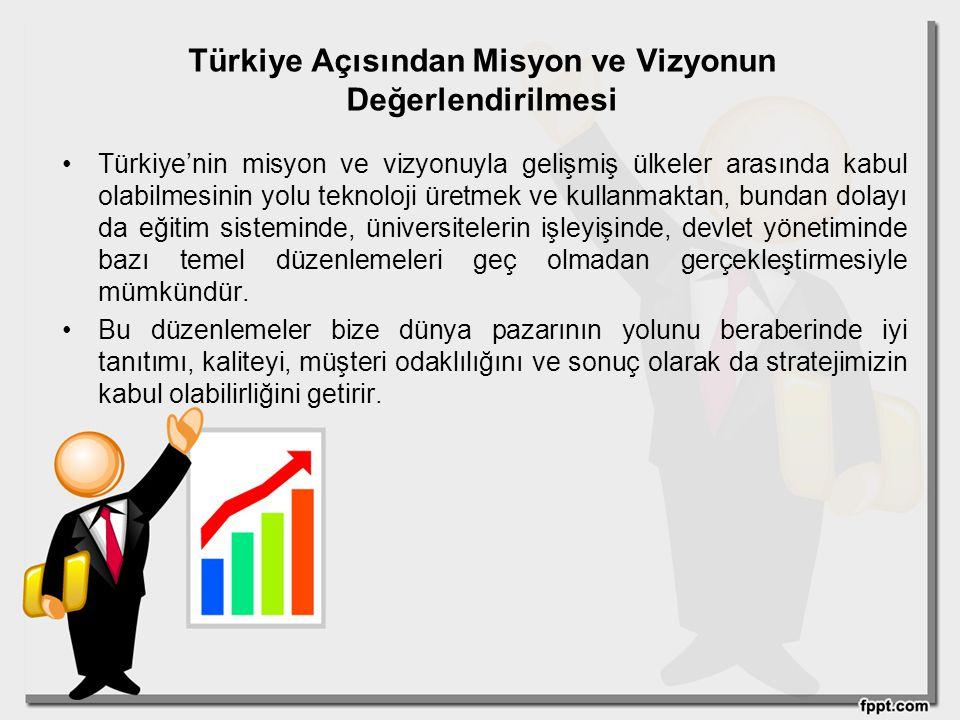 Türkiye Açısından Misyon ve Vizyonun Değerlendirilmesi Türkiye'nin misyon ve vizyonuyla gelişmiş ülkeler arasında kabul olabilmesinin yolu teknoloji ü