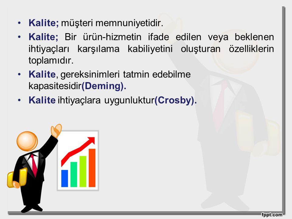 Kalite; müşteri memnuniyetidir. Kalite; Bir ürün-hizmetin ifade edilen veya beklenen ihtiyaçları karşılama kabiliyetini oluşturan özelliklerin toplamı