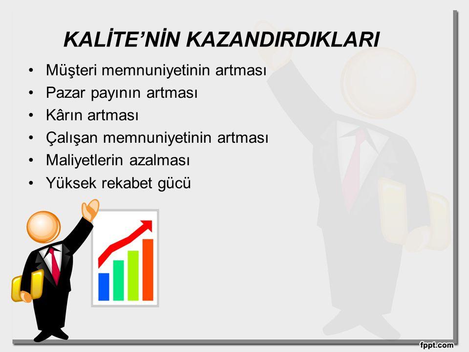 KALİTE'NİN KAZANDIRDIKLARI Müşteri memnuniyetinin artması Pazar payının artması Kârın artması Çalışan memnuniyetinin artması Maliyetlerin azalması Yük