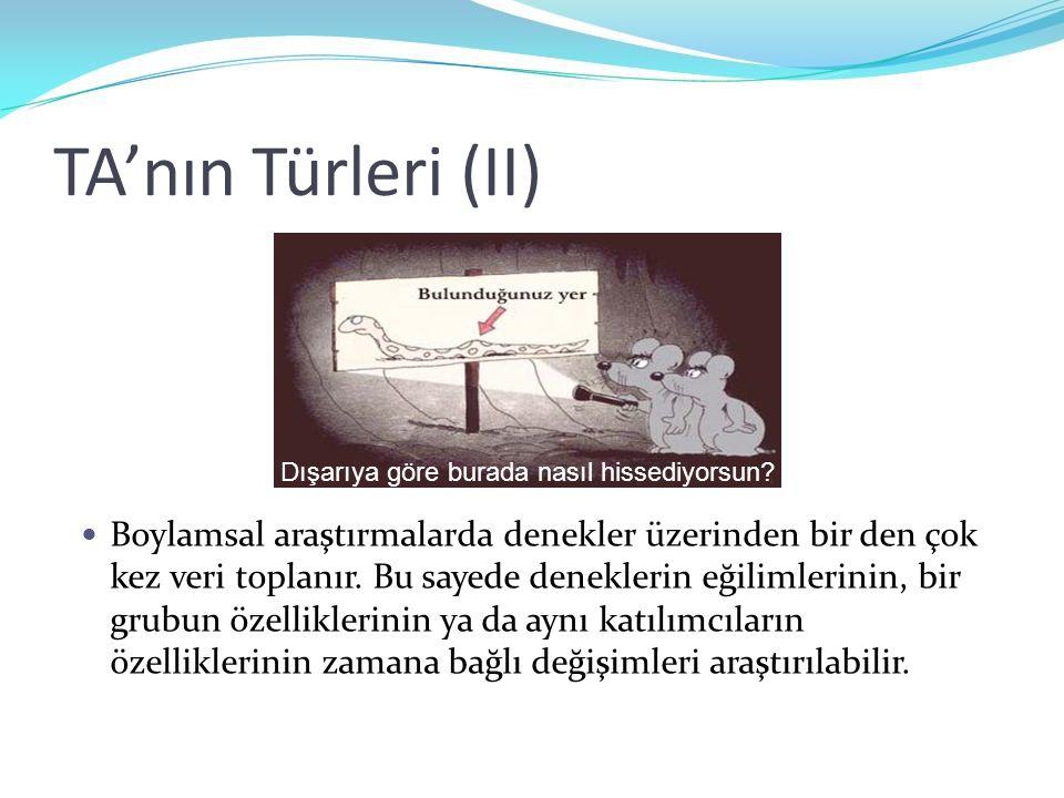 Ş. Büyüköztürk, E Kılıç-Çakmak, Ö. E. AKGÜN, Ş. Karadeniz, F. Demirel. Bilimsel Araştırma Yöntemleri Kitabı Sunusudur. PegemA, 2008 TA'nın Türleri (II