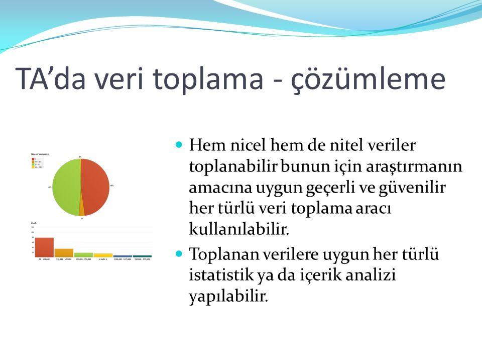 Ş. Büyüköztürk, E Kılıç-Çakmak, Ö. E. AKGÜN, Ş. Karadeniz, F. Demirel. Bilimsel Araştırma Yöntemleri Kitabı Sunusudur. PegemA, 2008 TA'da veri toplama