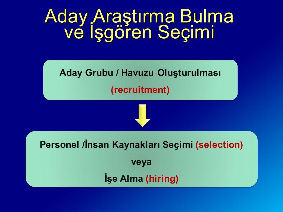 Aday Araştırma Bulma ve İşgören Seçimi Aday Grubu / Havuzu Oluşturulması (recruitment) Personel /İnsan Kaynakları Seçimi (selection) veya İşe Alma (hi