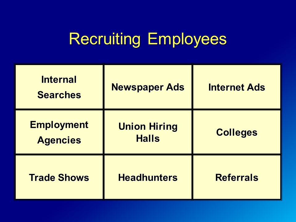 InternalSearches Newspaper Ads Internet Ads Trade Shows HeadhuntersReferrals EmploymentAgencies Union Hiring HallsColleges Recruiting Employees