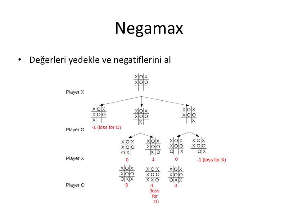 Negamax Değerleri yedekle ve negatiflerini al
