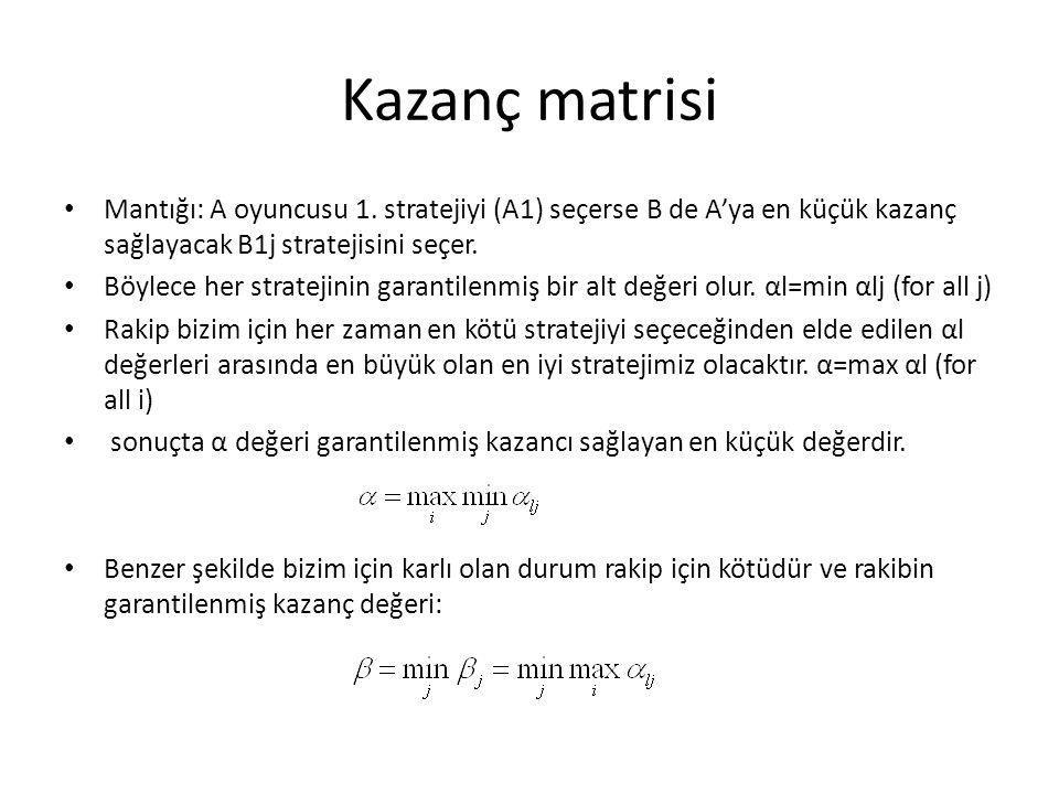 Kazanç matrisi α: bizim en iyi stratejimizde garantilenmiş minimum kazancı β: rakibimizin en iyi oyununda elde edeceğimiz maksimum kazancı ifade eder.