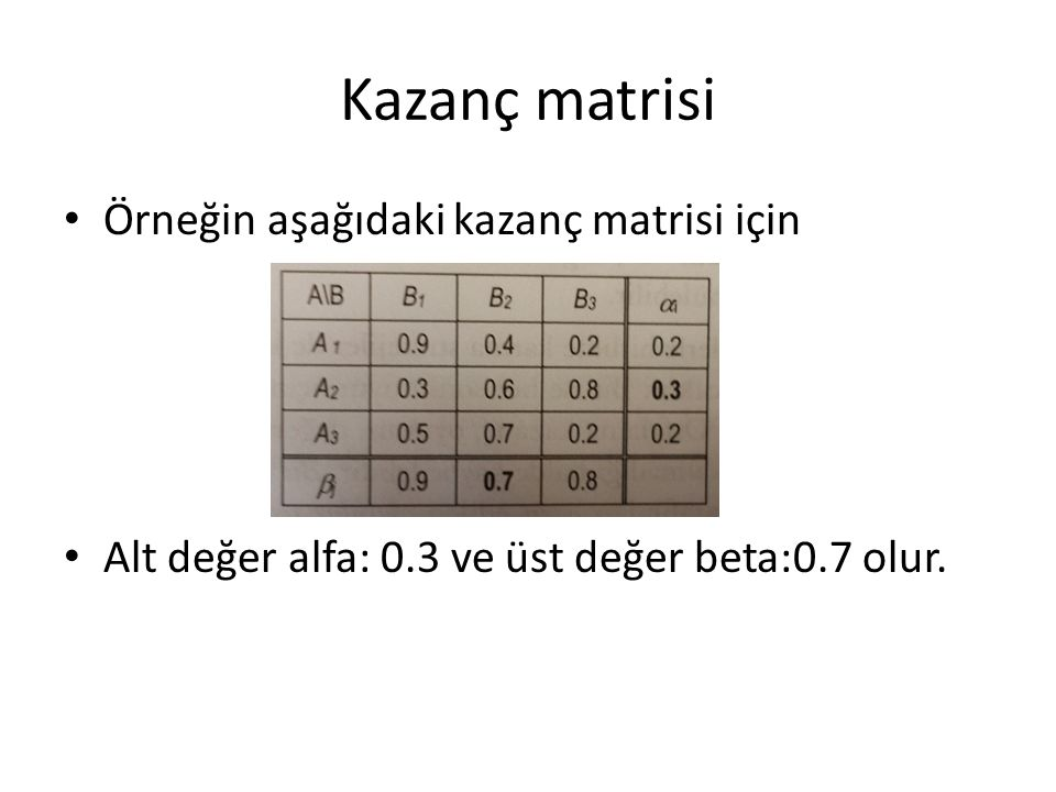Kazanç matrisi Örneğin aşağıdaki kazanç matrisi için Alt değer alfa: 0.3 ve üst değer beta:0.7 olur.
