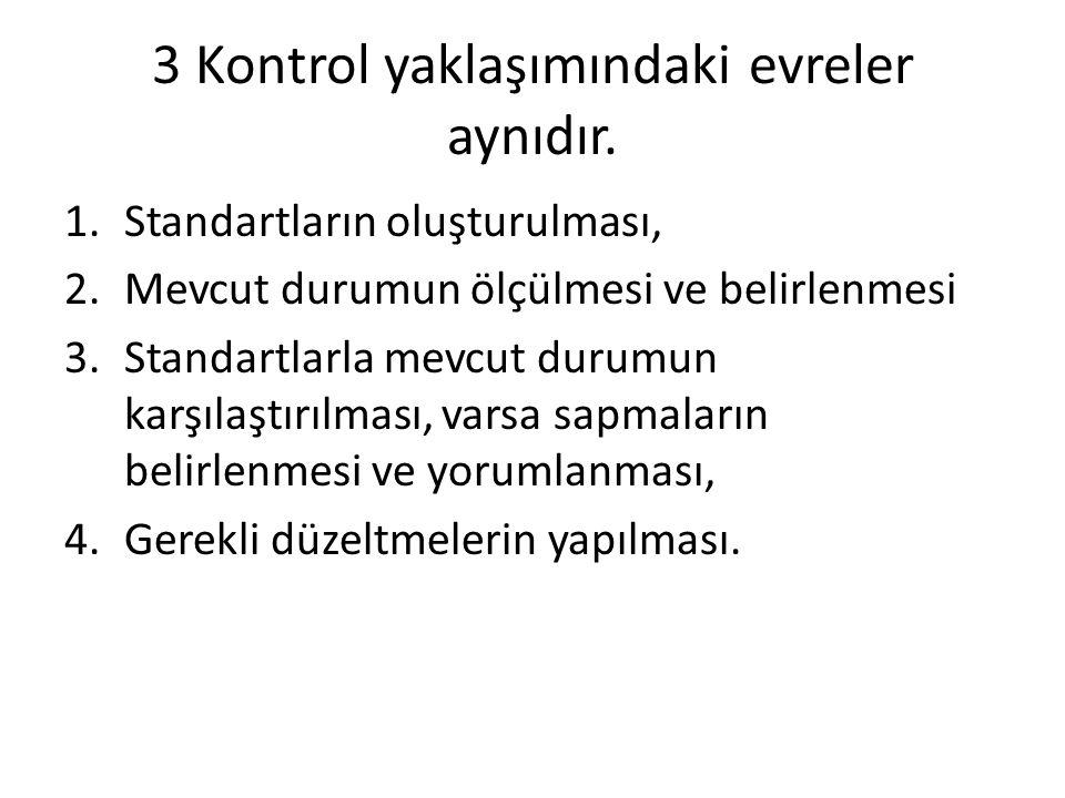 3 Kontrol yaklaşımındaki evreler aynıdır. 1.Standartların oluşturulması, 2.Mevcut durumun ölçülmesi ve belirlenmesi 3.Standartlarla mevcut durumun kar