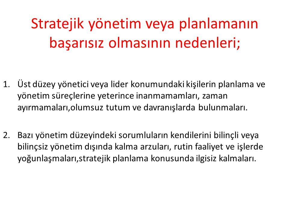 Stratejik yönetim veya planlamanın başarısız olmasının nedenleri; 1.Üst düzey yönetici veya lider konumundaki kişilerin planlama ve yönetim süreçlerin