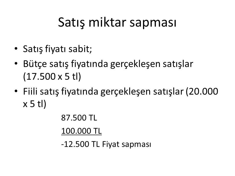 Satış miktar sapması Satış fiyatı sabit; Bütçe satış fiyatında gerçekleşen satışlar (17.500 x 5 tl) Fiili satış fiyatında gerçekleşen satışlar (20.000