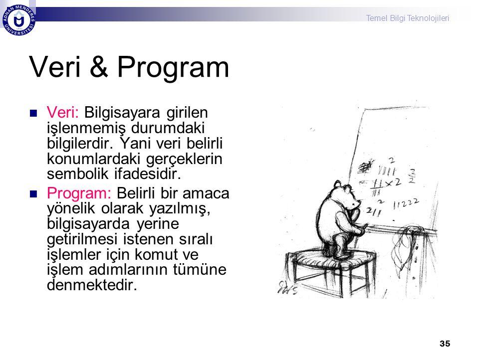 Temel Bilgi Teknolojileri 35 Veri & Program Veri: Bilgisayara girilen işlenmemiş durumdaki bilgilerdir.