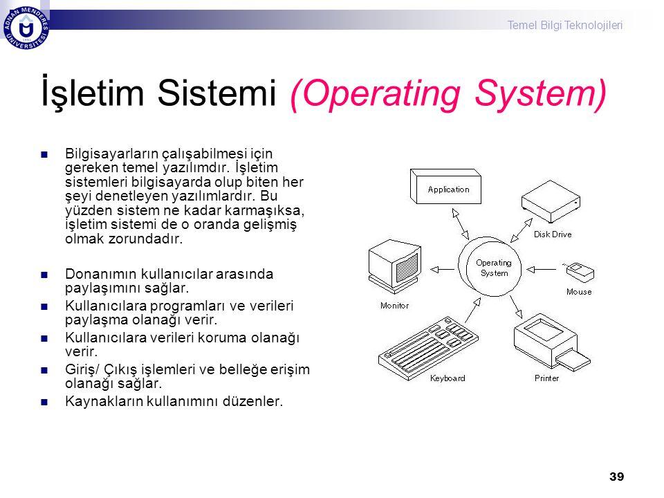 Temel Bilgi Teknolojileri 39 İşletim Sistemi (Operating System) Bilgisayarların çalışabilmesi için gereken temel yazılımdır. İşletim sistemleri bilgis