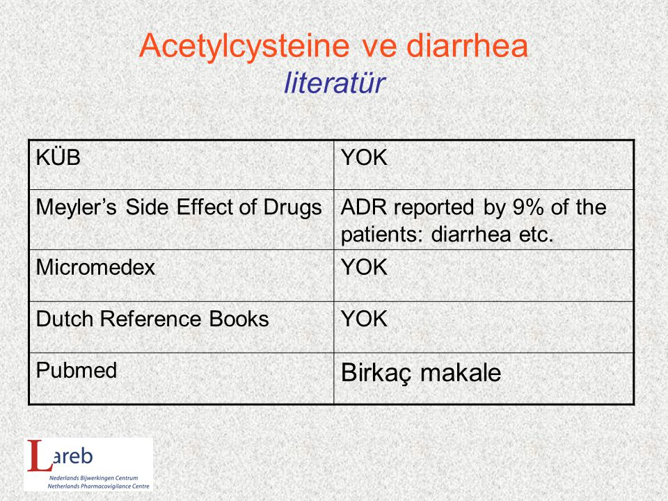 Acetylcysteine ve diarrhea literatür KÜBYOK Meyler's Side Effect of DrugsADR reported by 9% of the patients: diarrhea etc. MicromedexYOK Dutch Referen