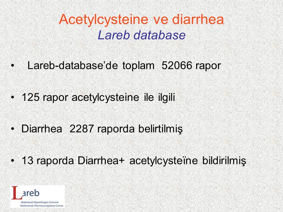 Acetylcysteine ve diarrhea Lareb database Lareb-database'de toplam 52066 rapor 125 rapor acetylcysteine ile ilgili Diarrhea 2287 raporda belirtilmiş 13 raporda Diarrhea+ acetylcysteïne bildirilmiş