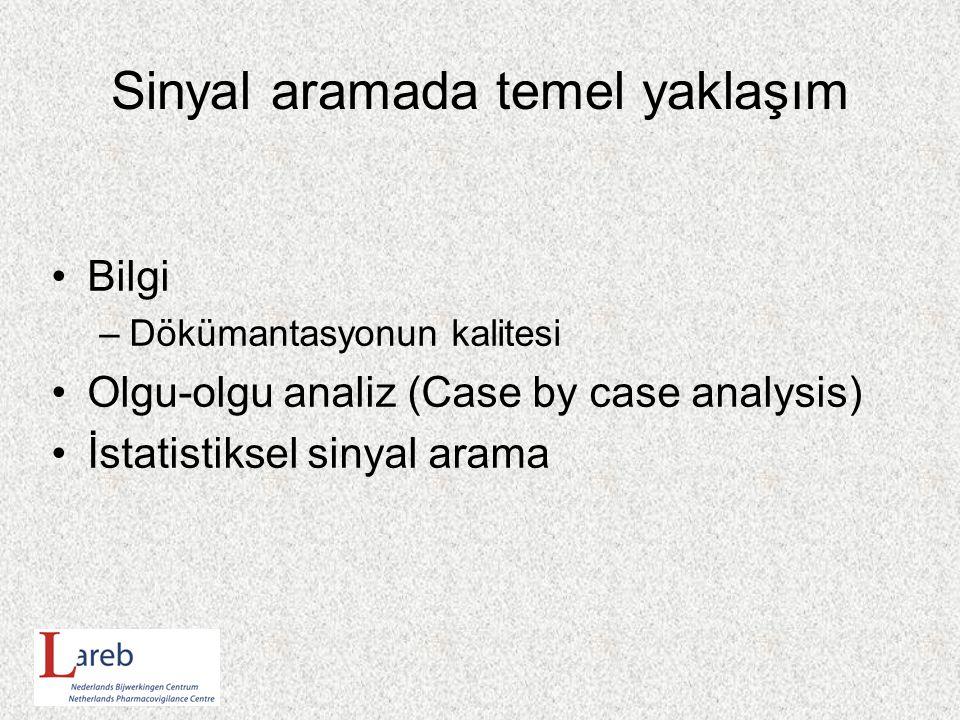 Sinyal aramada temel yaklaşım Bilgi –Dökümantasyonun kalitesi Olgu-olgu analiz (Case by case analysis) İstatistiksel sinyal arama