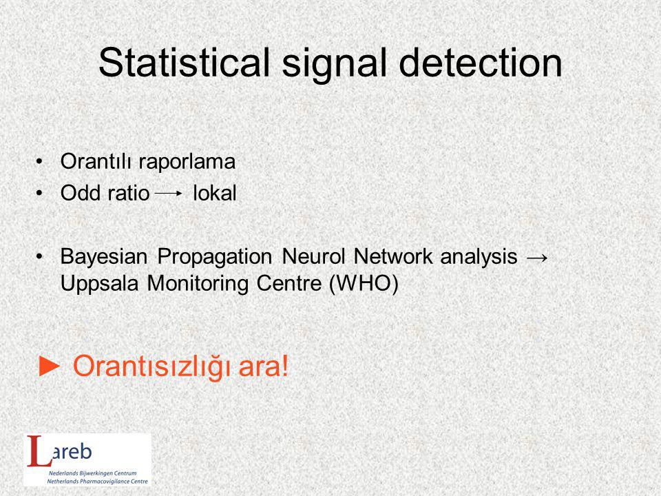 Statistical signal detection Orantılı raporlama Odd ratio lokal Bayesian Propagation Neurol Network analysis → Uppsala Monitoring Centre (WHO) ► Orantısızlığı ara!