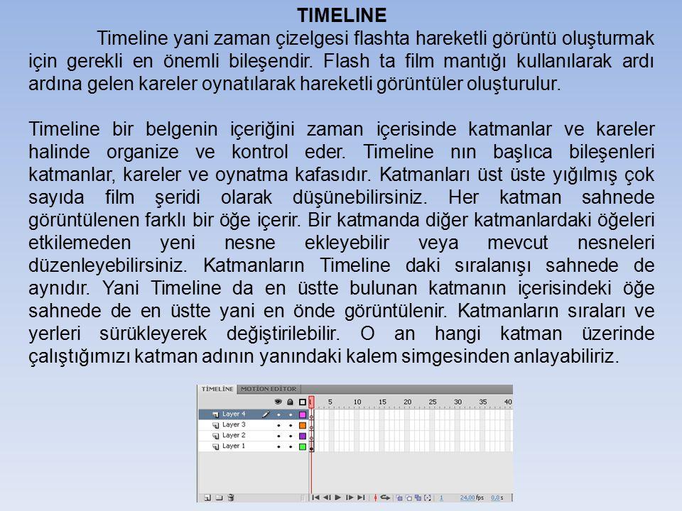TIMELINE Timeline yani zaman çizelgesi flashta hareketli görüntü oluşturmak için gerekli en önemli bileşendir. Flash ta film mantığı kullanılarak ardı