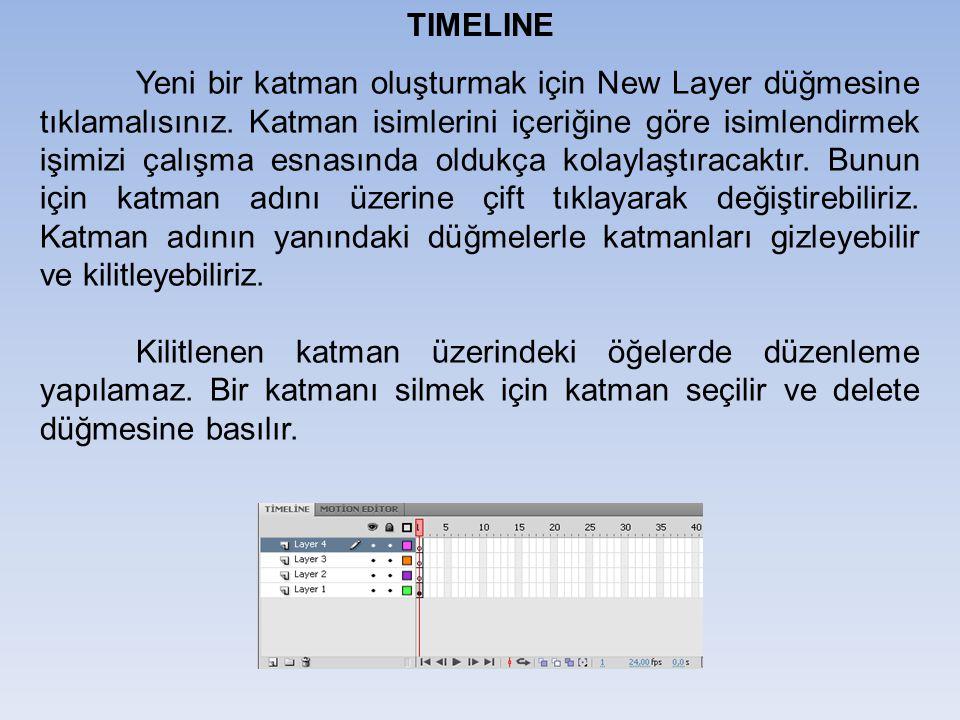 TIMELINE Yeni bir katman oluşturmak için New Layer düğmesine tıklamalısınız. Katman isimlerini içeriğine göre isimlendirmek işimizi çalışma esnasında