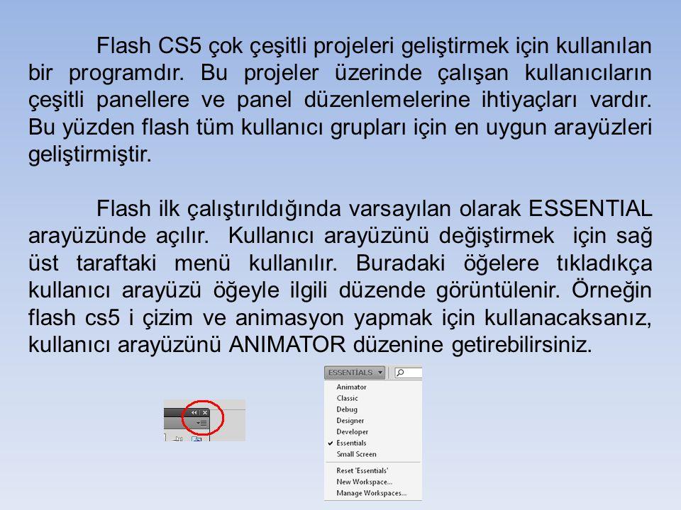 Flash CS5 çok çeşitli projeleri geliştirmek için kullanılan bir programdır. Bu projeler üzerinde çalışan kullanıcıların çeşitli panellere ve panel düz