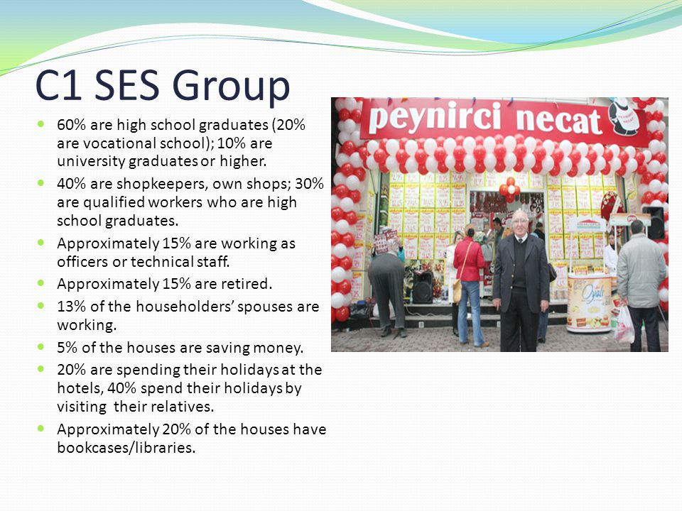 C1 SES Group 60% are high school graduates (20% are vocational school); 10% are university graduates or higher. 40% are shopkeepers, own shops; 30% ar