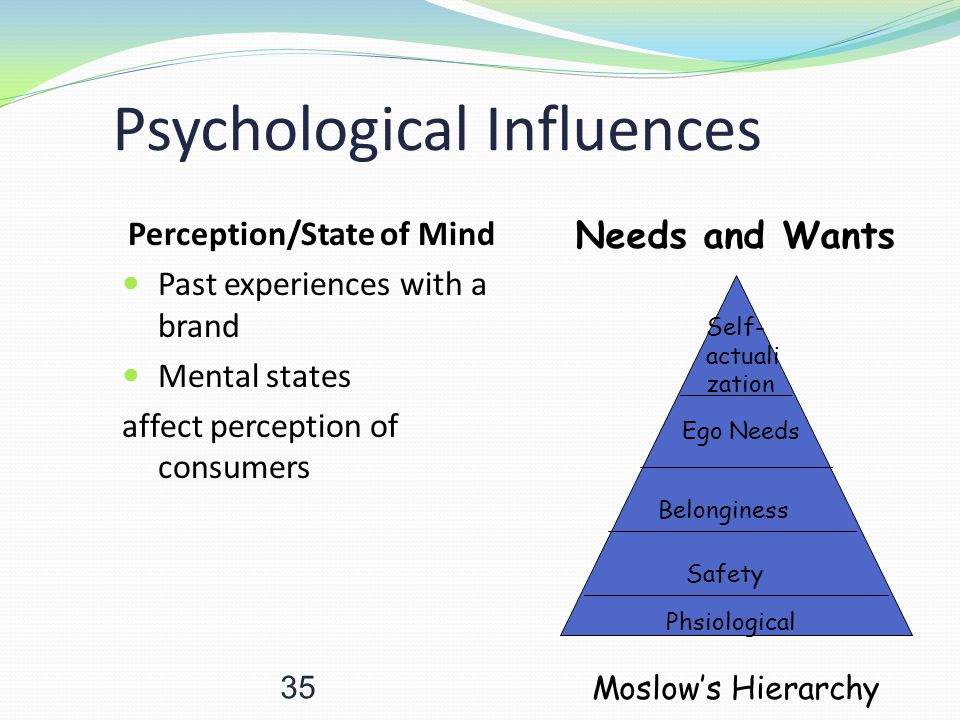 35 Psychological Influences Perception/State of Mind Past experiences with a brand Mental states affect perception of consumers Phsiological Self- act