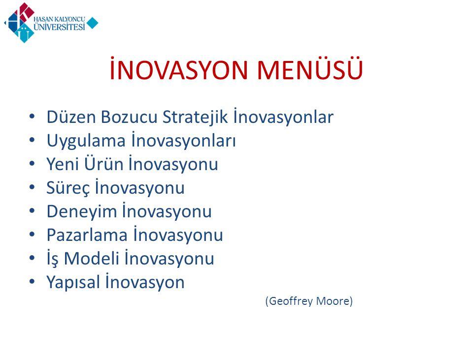 İNOVASYON MENÜSÜ Düzen Bozucu Stratejik İnovasyonlar Uygulama İnovasyonları Yeni Ürün İnovasyonu Süreç İnovasyonu Deneyim İnovasyonu Pazarlama İnovasyonu İş Modeli İnovasyonu Yapısal İnovasyon (Geoffrey Moore)