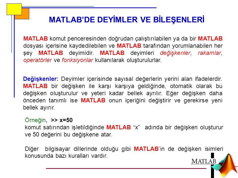 MATLAB'DE DEYİMLER VE BİLEŞENLERİ Örneğin, >> x=50 komut satırından işletildiğinde MATLAB x adında bir değişken oluşturur ve 50 değerini bu değişkene atar.