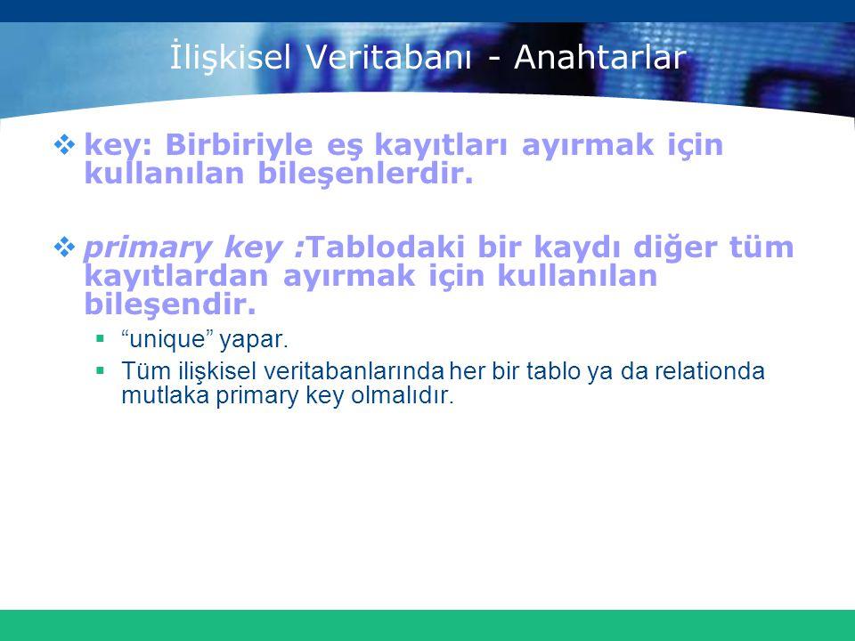 İlişkisel Veritabanı - Anahtarlar  key: Birbiriyle eş kayıtları ayırmak için kullanılan bileşenlerdir.  primary key :Tablodaki bir kaydı diğer tüm k