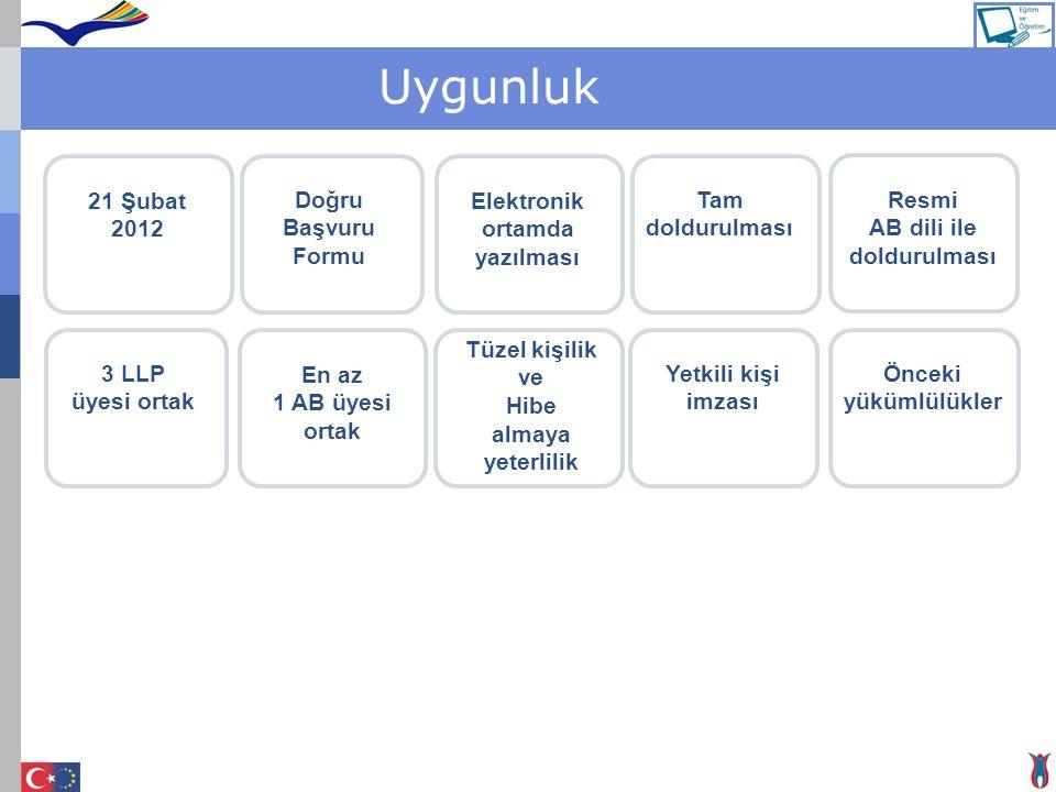 Uygunluk 21 Şubat 2012 Doğru Başvuru Formu Elektronik ortamda yazılması Tam doldurulması Resmi AB dili ile doldurulması 3 LLP üyesi ortak En az 1 AB ü