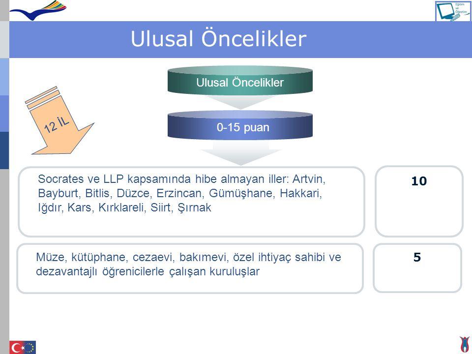Ulusal Öncelikler Socrates ve LLP kapsamında hibe almayan iller: Artvin, Bayburt, Bitlis, Düzce, Erzincan, Gümüşhane, Hakkari, Iğdır, Kars, Kırklareli