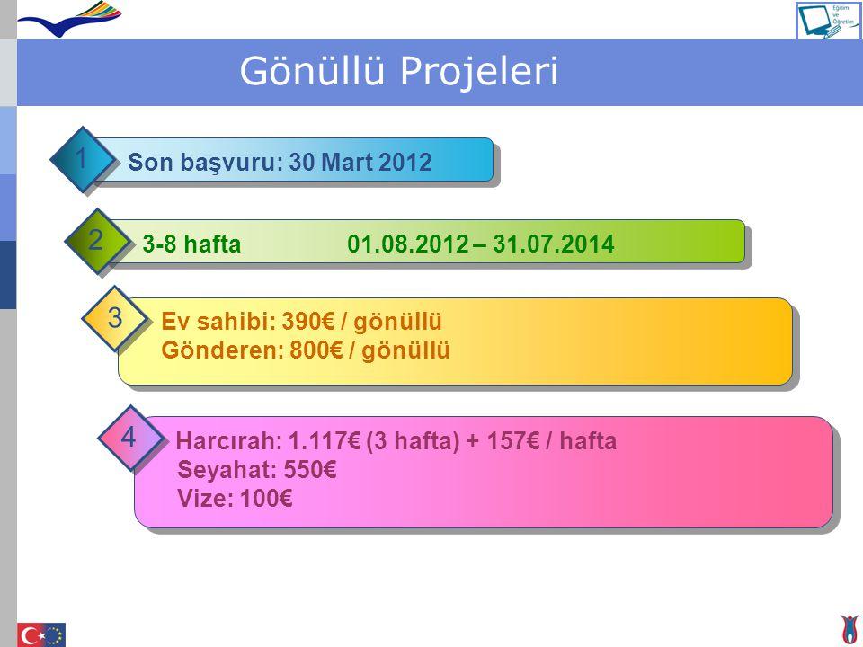 Gönüllü Projeleri Son başvuru: 30 Mart 2012 1 3-8 hafta 01.08.2012 – 31.07.2014 2 Ev sahibi: 390€ / gönüllü Gönderen: 800€ / gönüllü 3 Harcırah: 1.117
