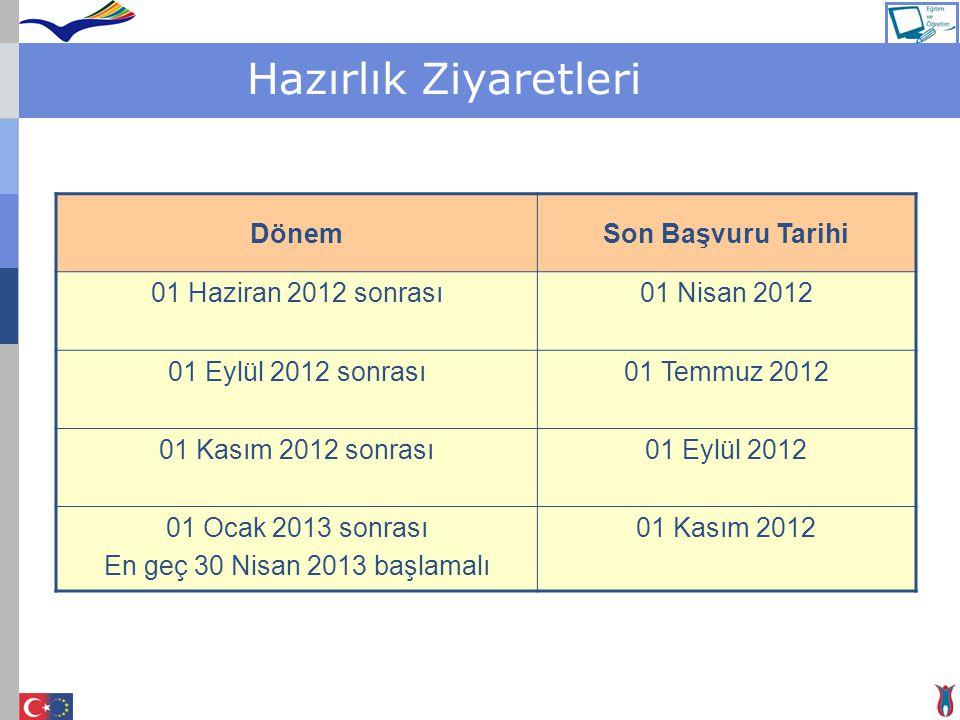 Hazırlık Ziyaretleri DönemSon Başvuru Tarihi 01 Haziran 2012 sonrası01 Nisan 2012 01 Eylül 2012 sonrası01 Temmuz 2012 01 Kasım 2012 sonrası01 Eylül 20