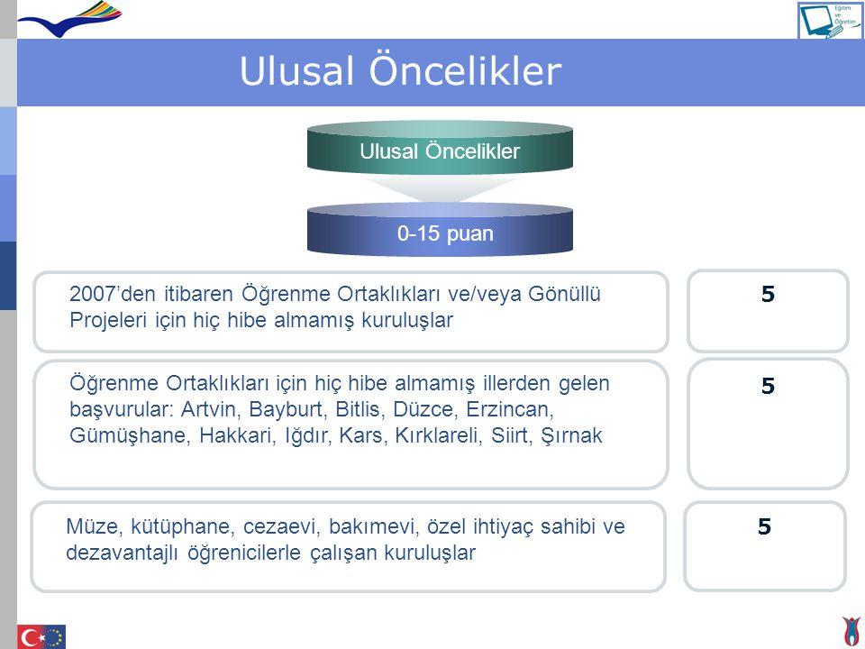 Ulusal Öncelikler Öğrenme Ortaklıkları için hiç hibe almamış illerden gelen başvurular: Artvin, Bayburt, Bitlis, Düzce, Erzincan, Gümüşhane, Hakkari,